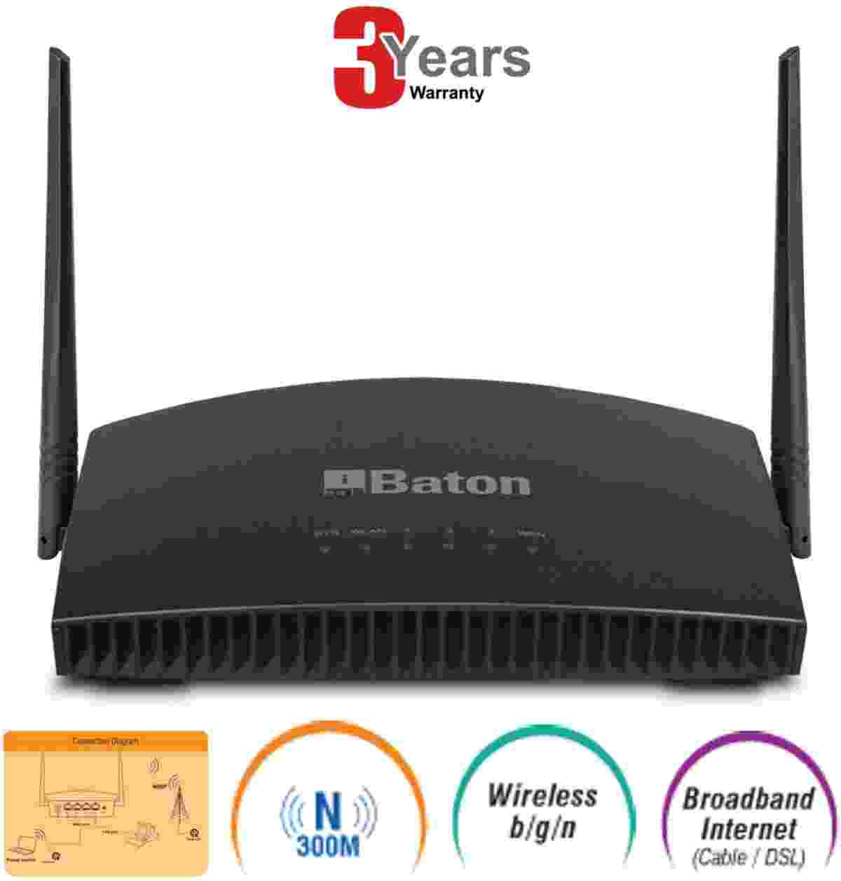 iBall Baton IB-WRB303N 4 Port Wifi Wireless Router